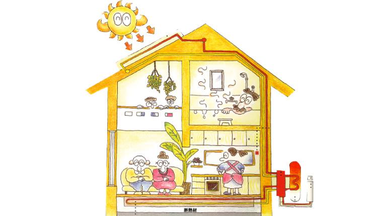 快適な家|性能 イメージ画像